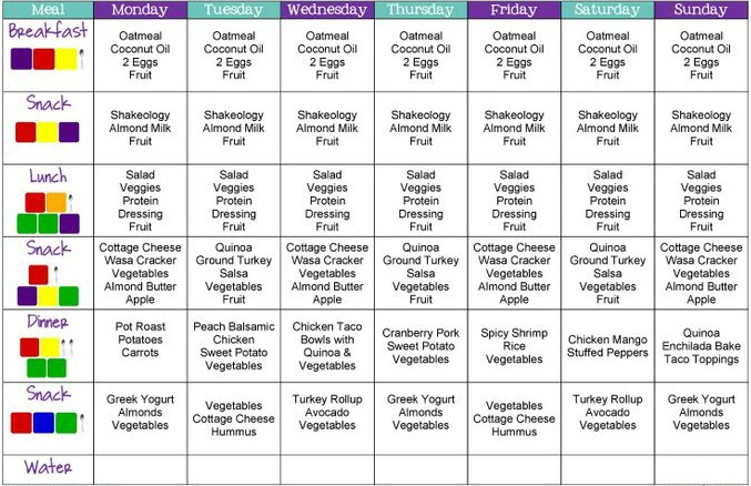 Sample of a week meal plan