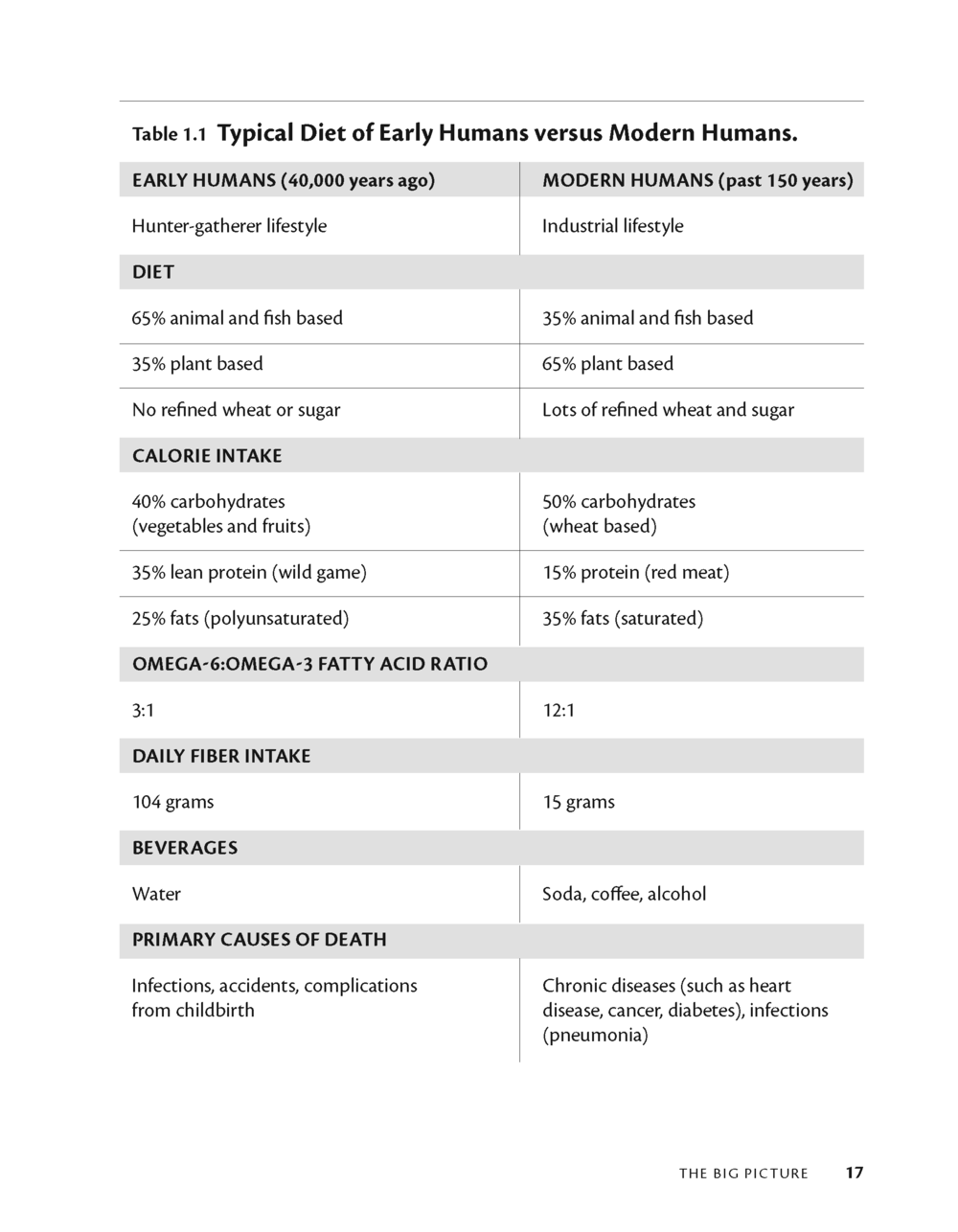 Gluten-Free Good Health Cookbook_Page_06.png