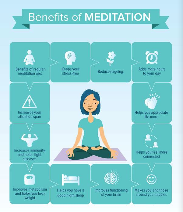 benefitsofmeditation.jpg