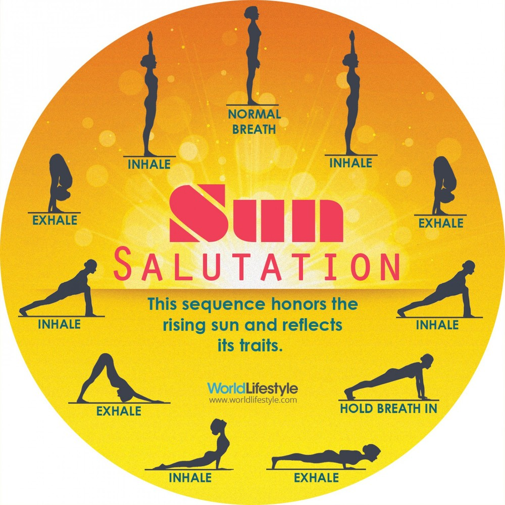 how-to-do-the-sun-salutation-sequence_53711aa4c881f_w1500.jpg