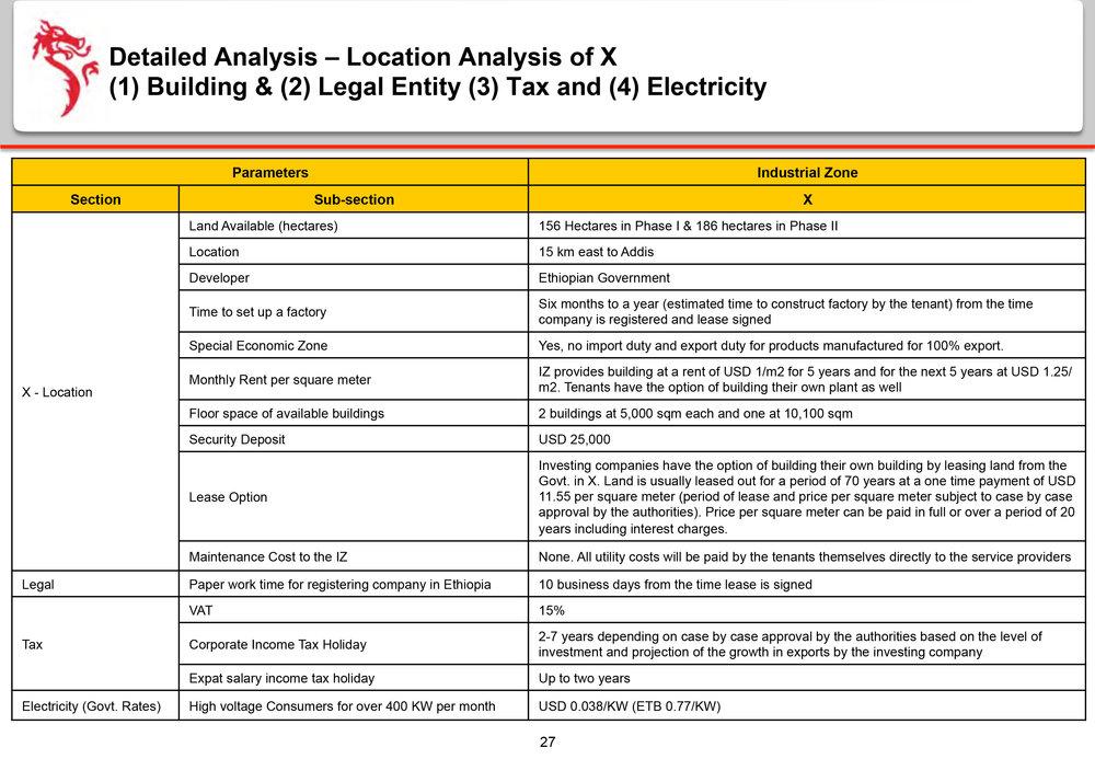Dragon-Sourcing-Presentation---Manufacturing-Site-Analysis-27.jpg