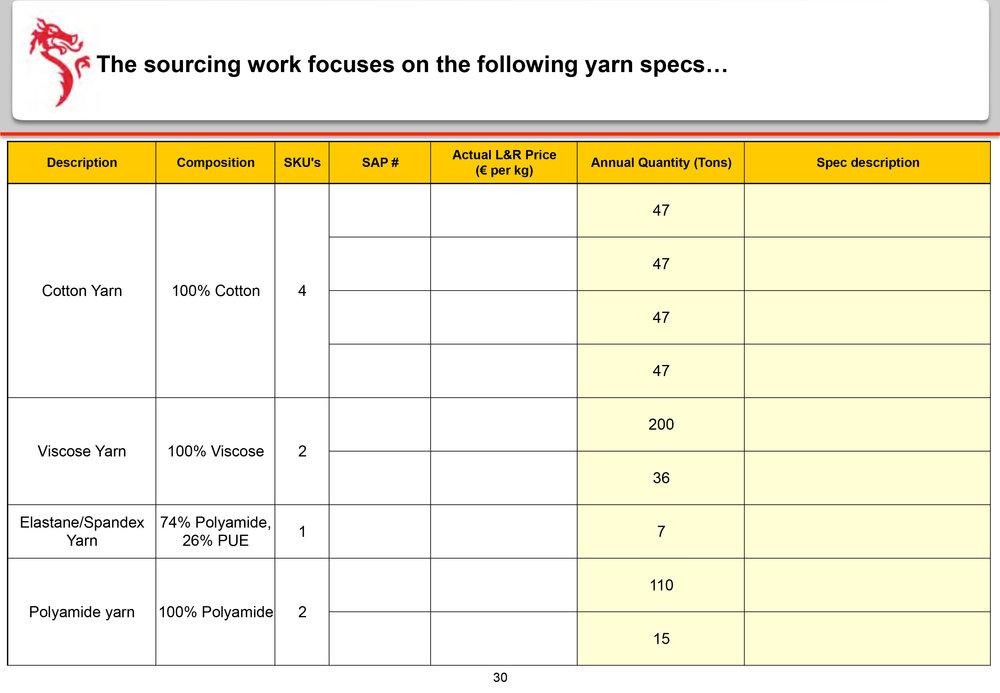 Dragon-Sourcing-Presentation---Manufacturing-Site-Analysis-30.jpg