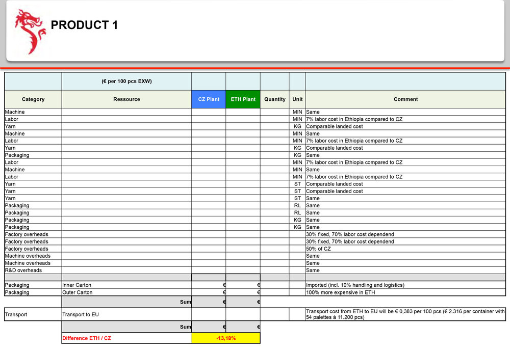 Dragon-Sourcing-Presentation---Manufacturing-Site-Analysis-36.jpg