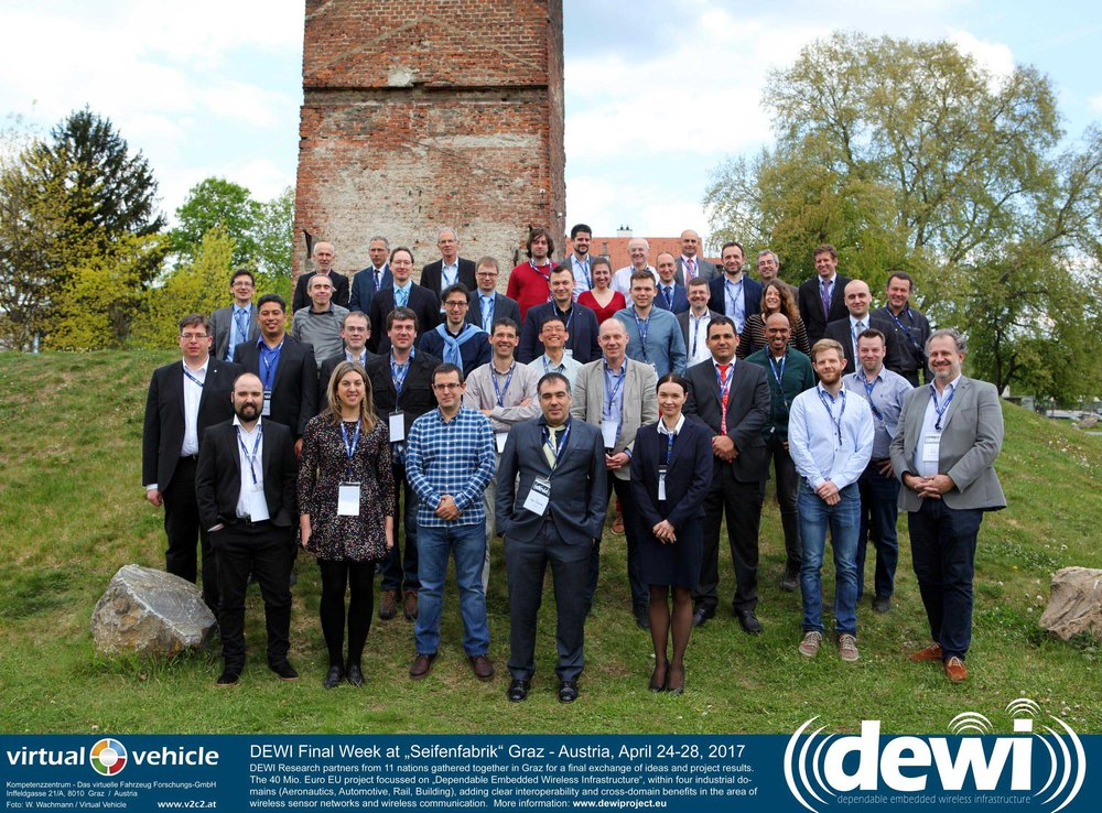 Bild 5_DEWI-Final-Week_Partners.jpg