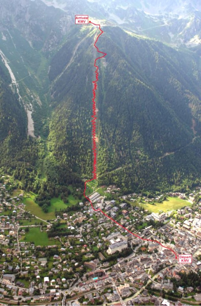 The Vertical KM Chamonix