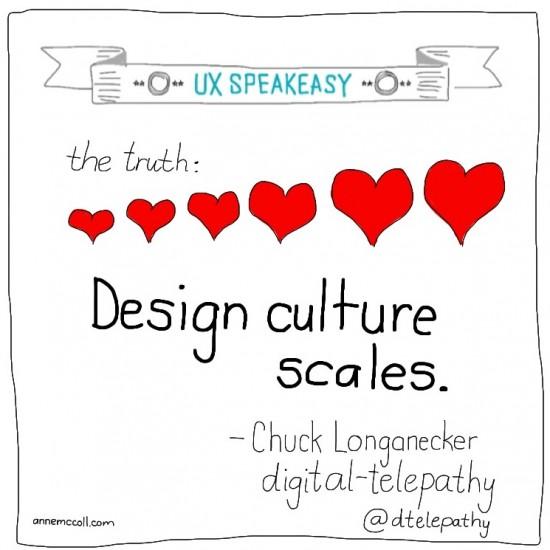UXSpeakeasy: Design