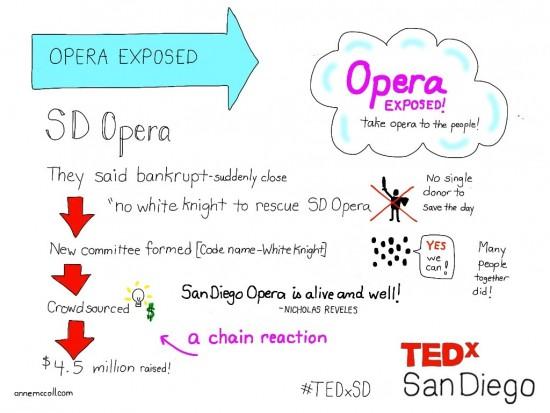 Opera_talk
