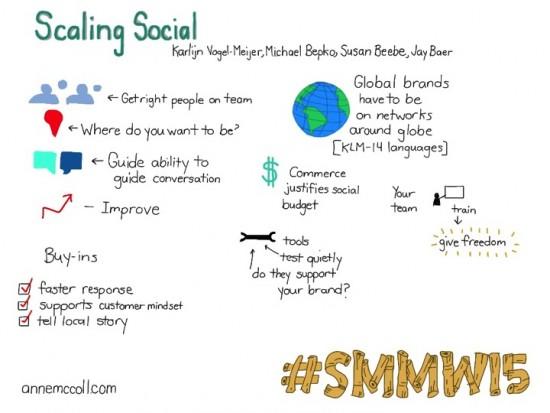scaling_social