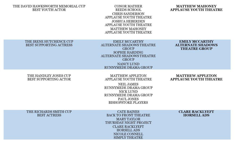 WDF Noms & Winners 2.jpg