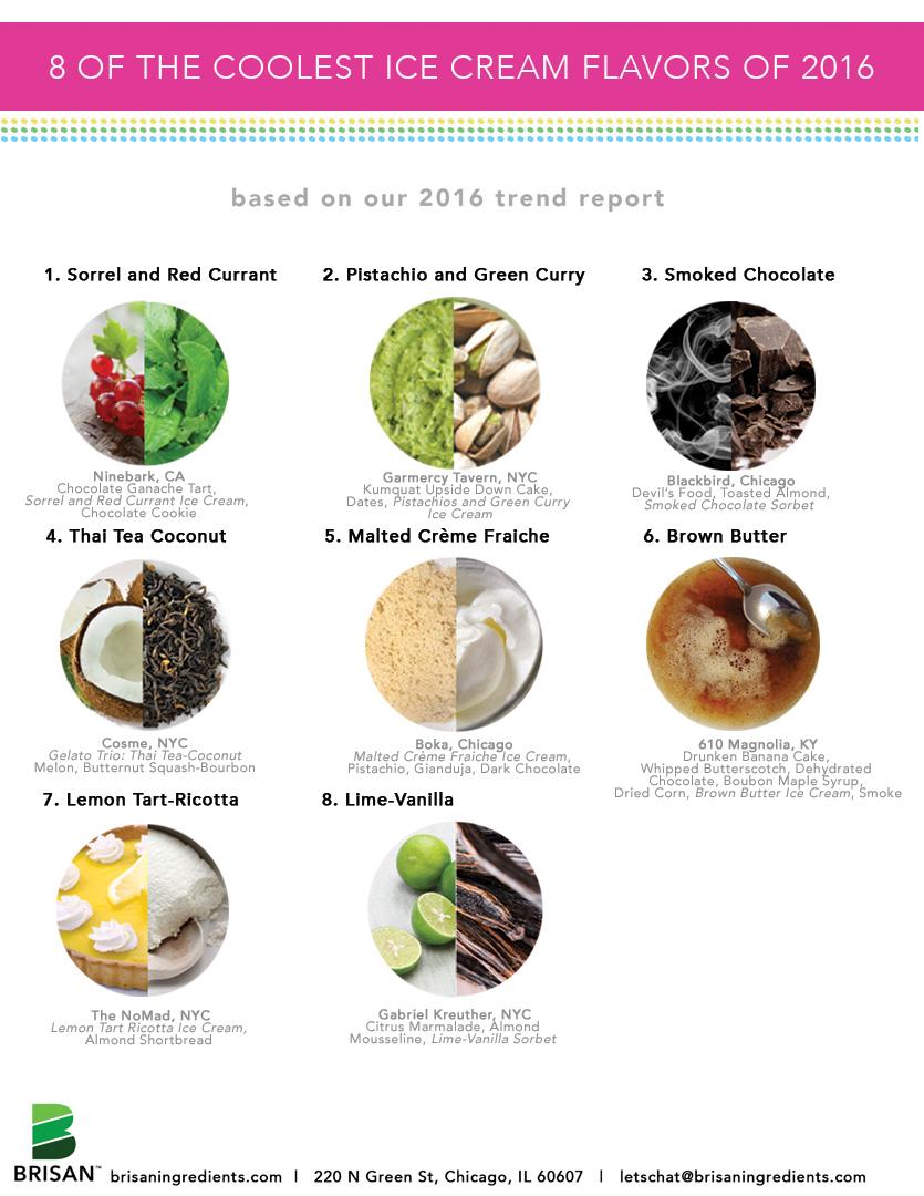 8 Coolest Ice Cream Flavors 2016 copy.jpg