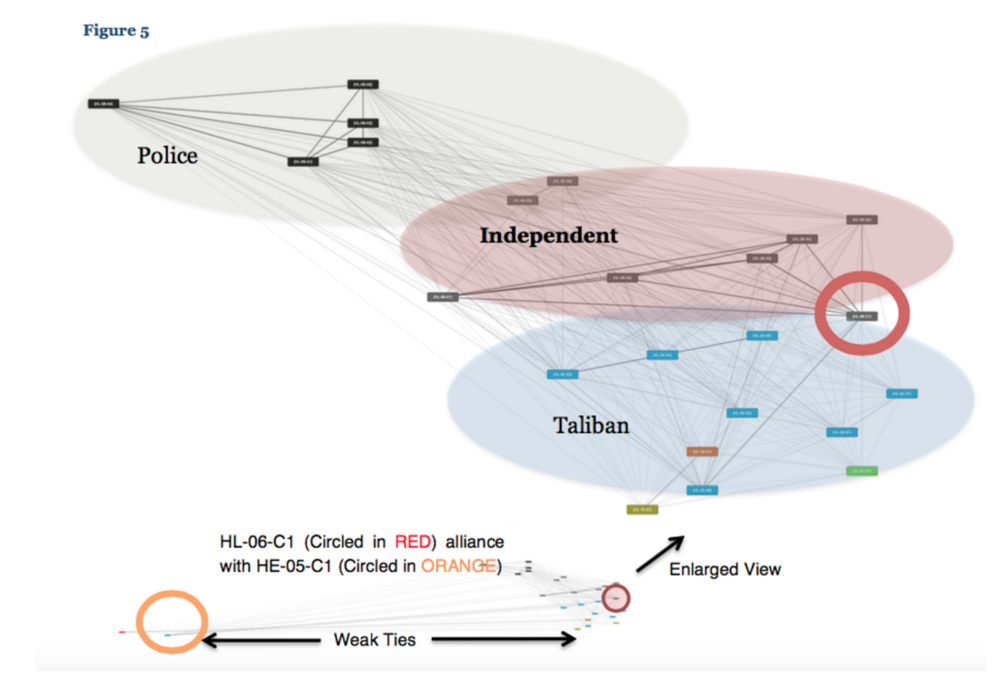 afghanistan_network