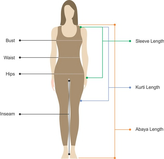 Waist to height ratio is a simple measurement for assessment of lifestyle risk and overweight. Compared to just measuring waist circumference, waist to height ratio is equally fair for short and tall persons.