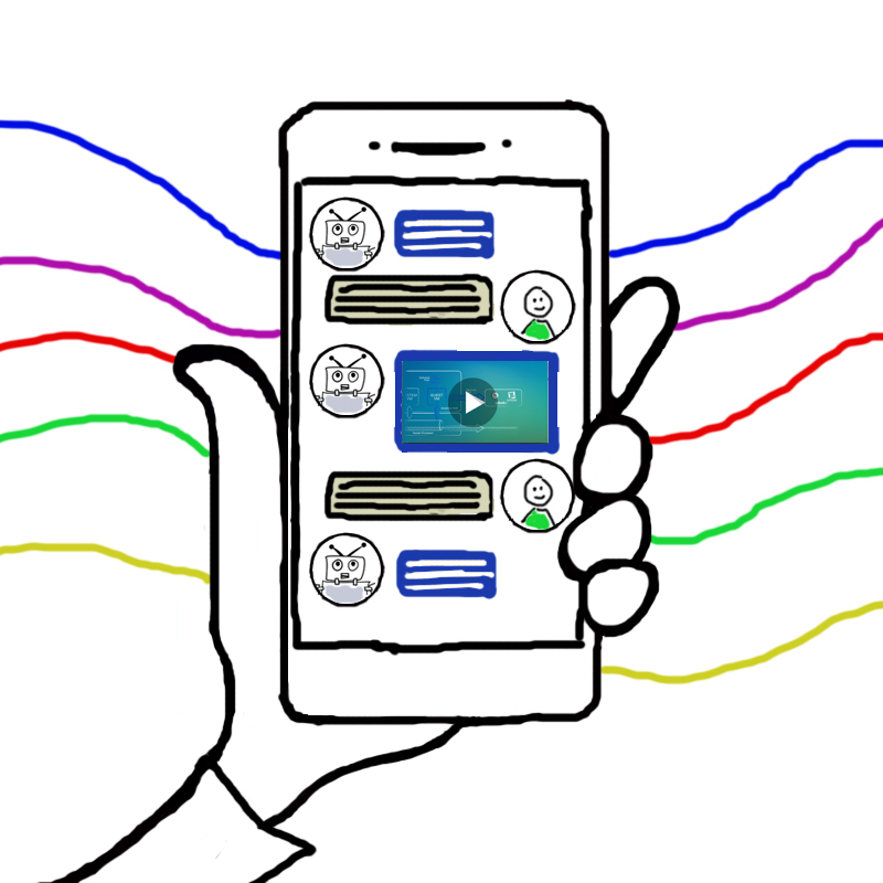 What makes a video responsive? It answers a customer question that's top-of-mind.