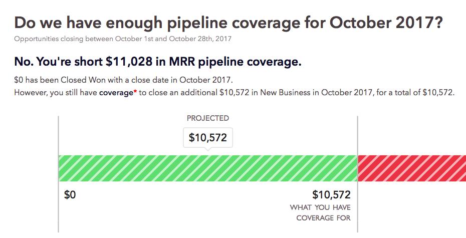 Pipeline coverage
