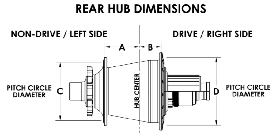 Race Face Vault rear hub.png