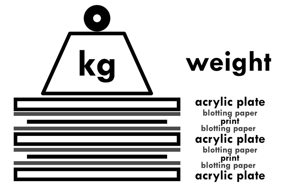 Drying schematic for multiple prints - click to enlarge