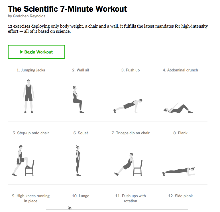 New York Time Scientific Seven Minute Workout