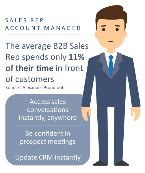 sales people performance