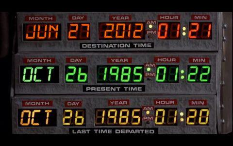 blownoffstrangersandhotrodangels :      IT'S FUTURE DAY! Remember in Back To the Future, where Doc sets the DeLorean to a future date? That date is TODAY!