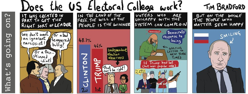 Does the US Electoral College work? - 23/12/17/16