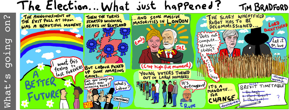The Election: What just happened? - 09/06/17