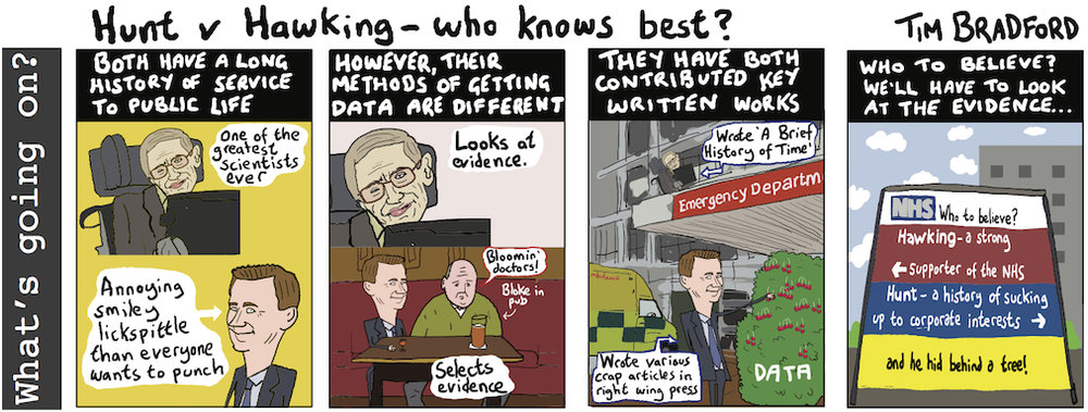 Hunt v Hawking - Who knows best? - 22/08/17