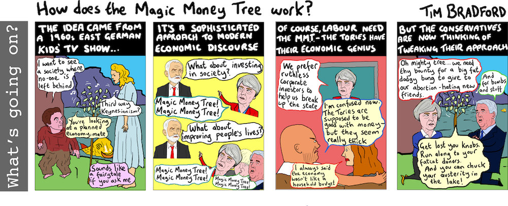 Copy of How does the Magic Money Tree work? - 28/06/17