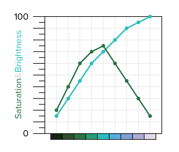 Palette_Graphs_3-05.png