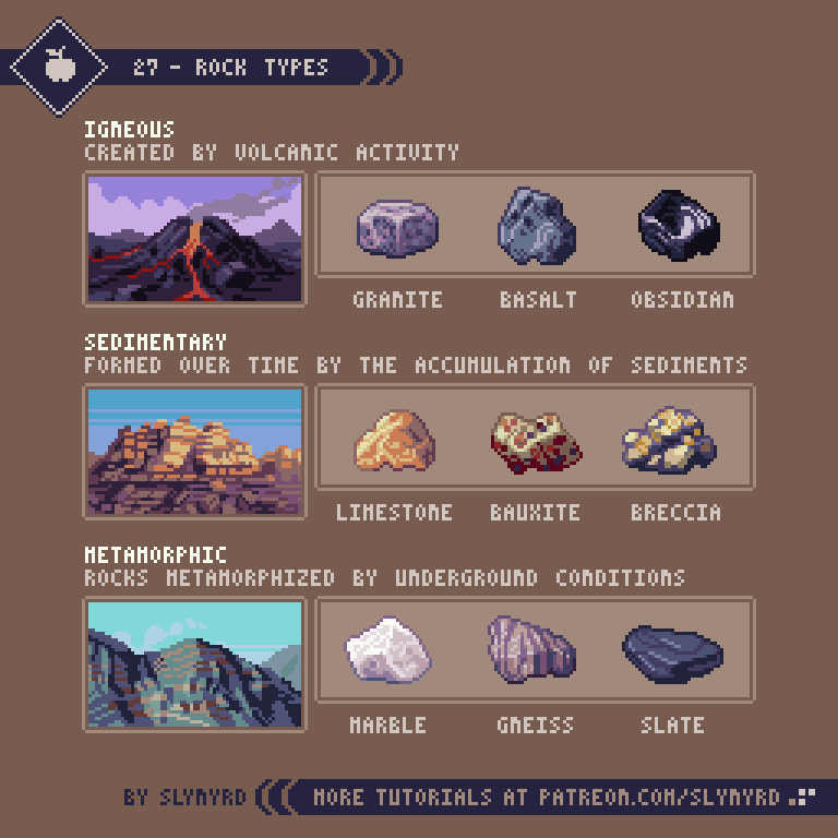 27-Rock_Types.png