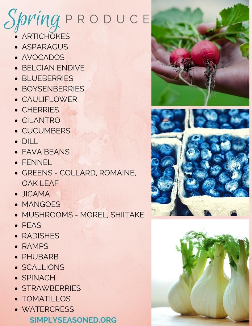 Spring Produce (1).jpg