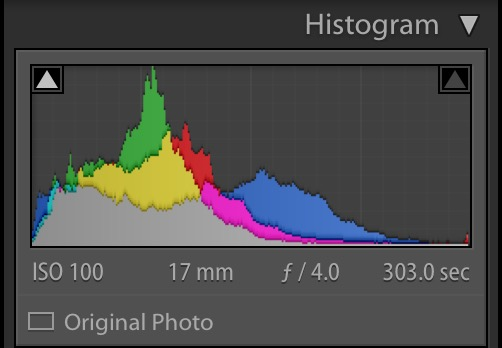 An evenly balance histogram is a must..