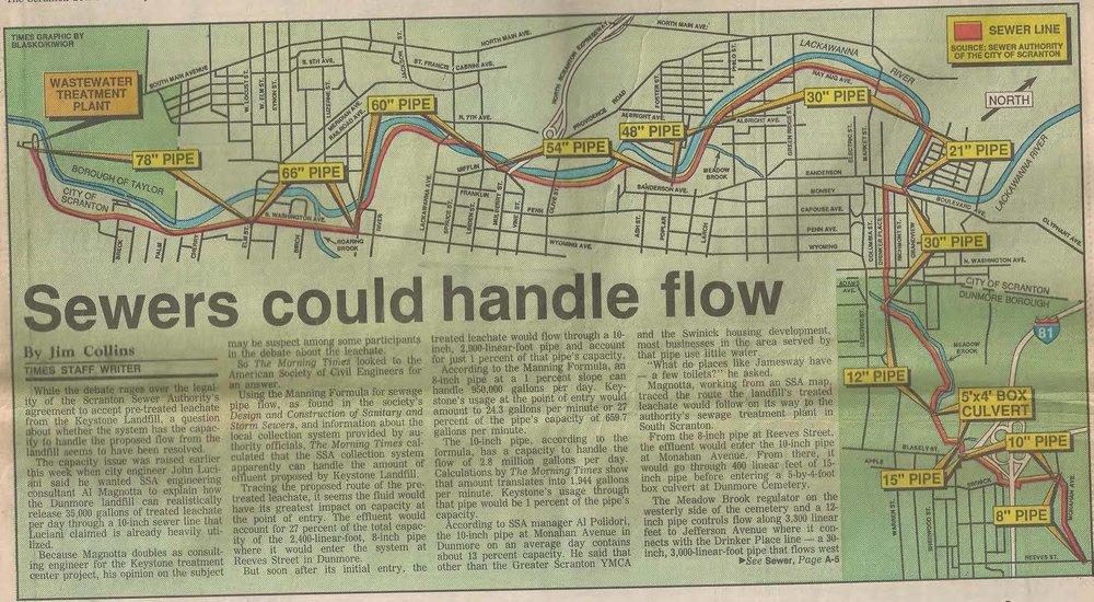 1989 Sewer.jpg