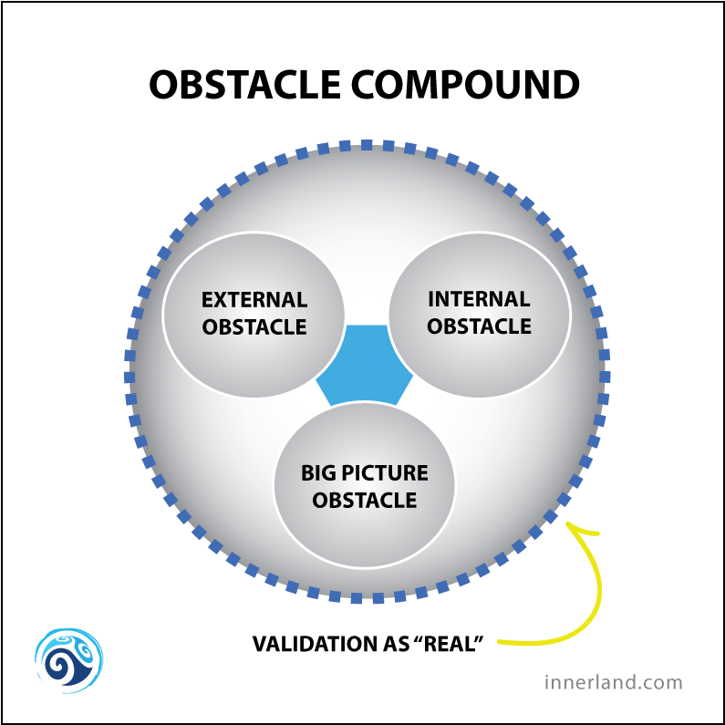 OBSTACLE-COMPOUND.png
