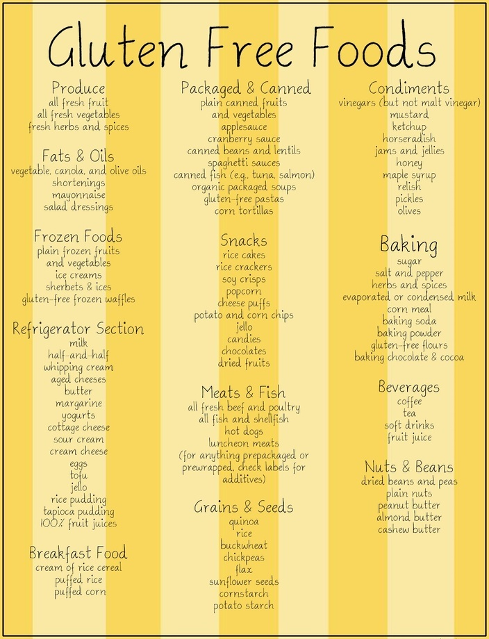 gluten-vrij-eten.jpg