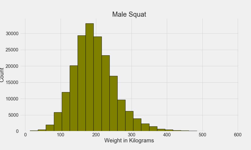 m_hist_squat.png