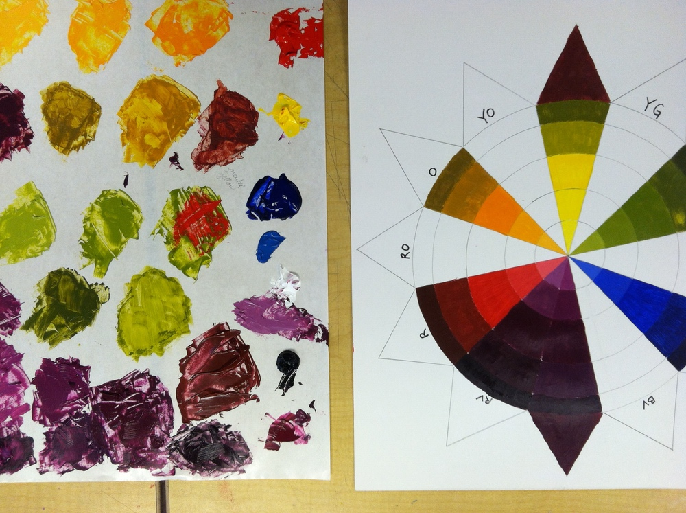 Lesson:  Create a Color Wheel for Primary, Secondary + Tertiary Colors
