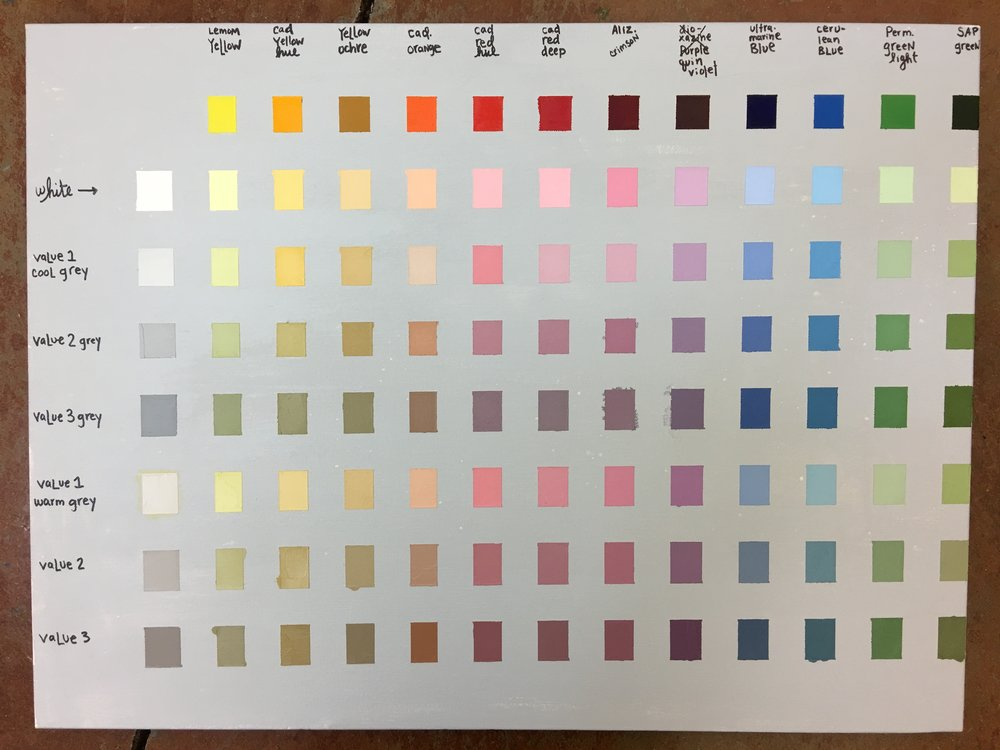 my color chart