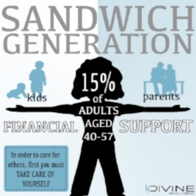 Sandwich Generation Infographic copy (002).jpg