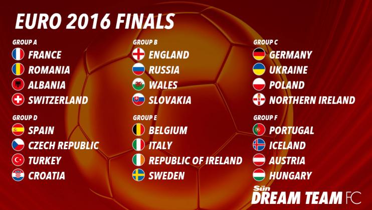 euro 2016 groups