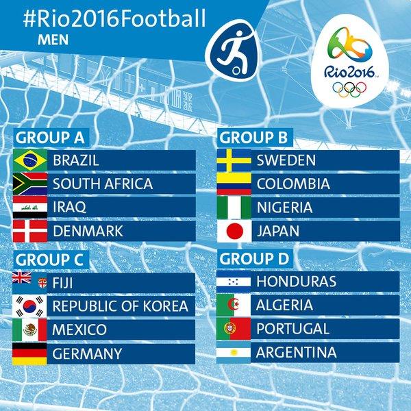 rio 2016 soccer groups