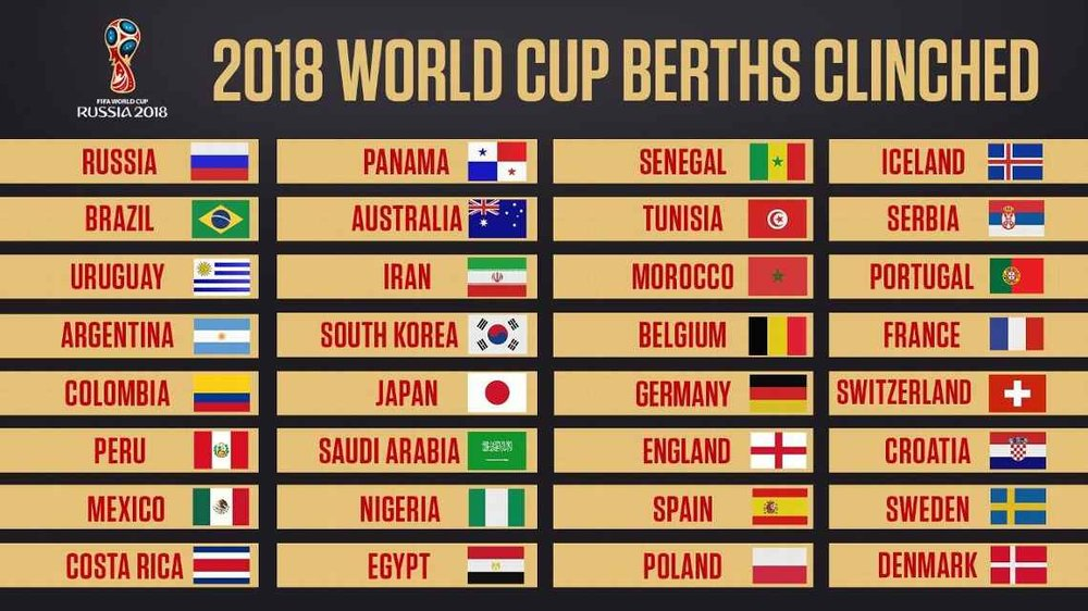 2018 FIFA World Cup draw: