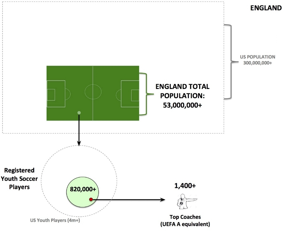 Cost of Coaching Infographic - England (Malvey).jpg