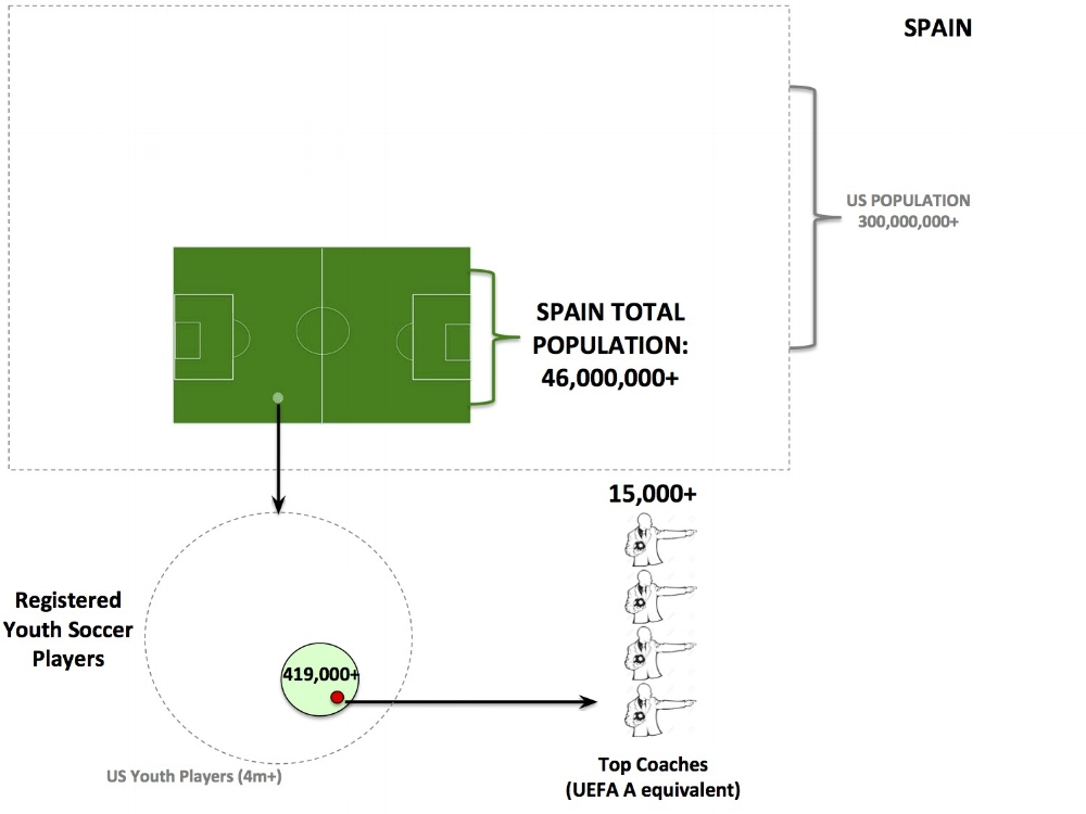 Cost of Coaching Infographic - Spain (Malvey).jpg