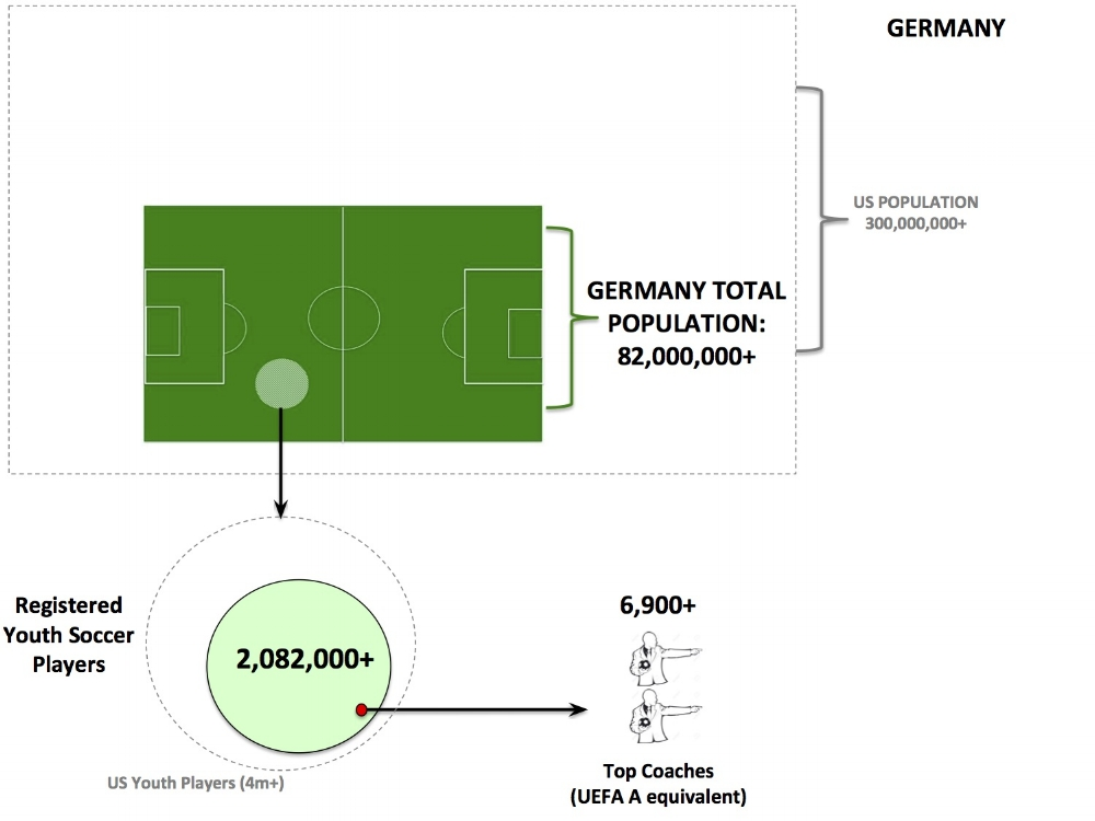 Cost of Coaching Infographic - Germany (Malvey).jpg