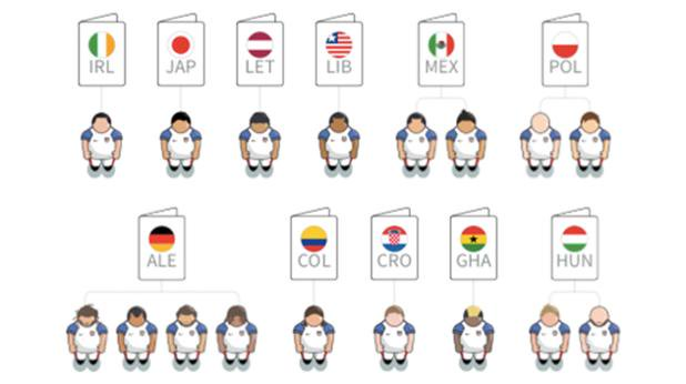 A Team of 12 Nationalities   (@UnivisionSports)