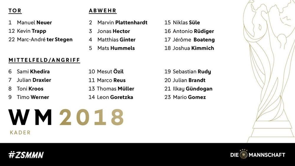 Die Mannschaft roster.jpg
