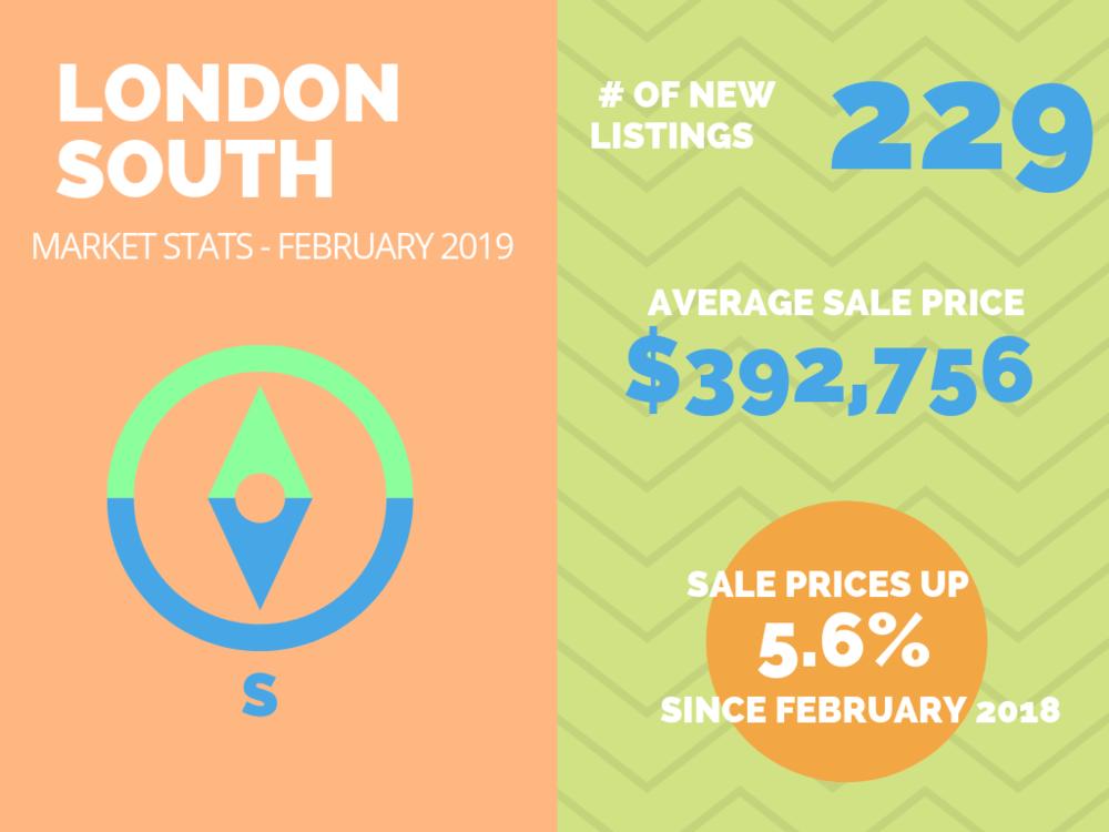 London South Market Stats Feb 2019.png
