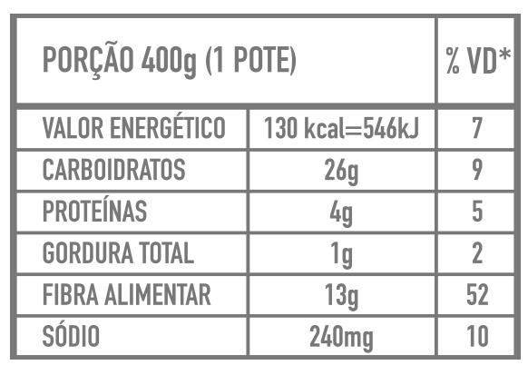 * % dos valores diários com base em uma dieta de 2.000 kcalou 8.400 kJ. Seus valores diários podem ser maiores oumenores dependendo de suas necessidades energéticas.