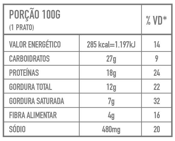 * Não contém quantidade significativa de gordura trans.% dos valores diários com base em uma dieta de 2.000 kcal ou 8.400 kJ. Seus valores diários podem ser maiores ou menores dependendo de suas necessidades energéticas.