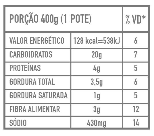 * % dos valores diários com base em uma dieta de 2.000 kcal ou 8.400 kJ. Seus valores diários podem ser maiores ou menores dependendo de suas necessidades energéticas.